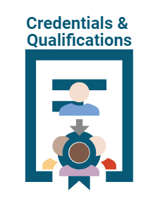 Credentials Qualifications