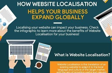 How Website Localisation Helps Your Business Expand Globally