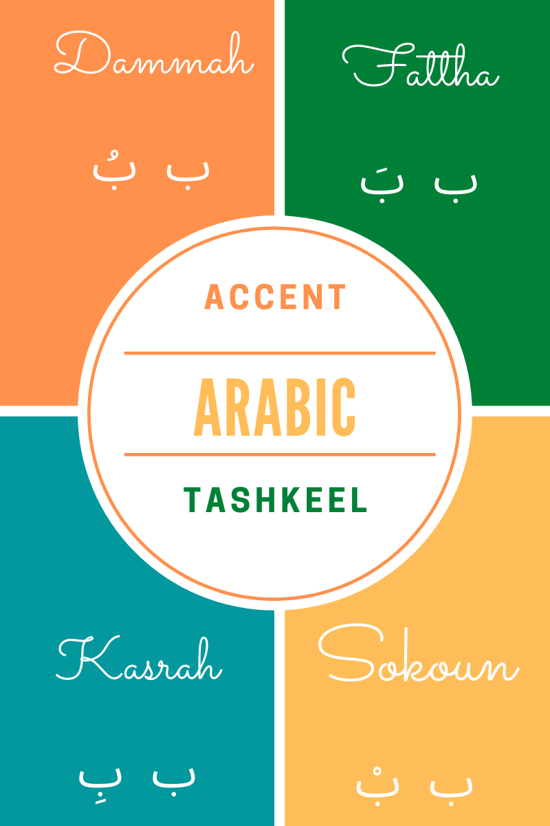 Arabic tashkeel